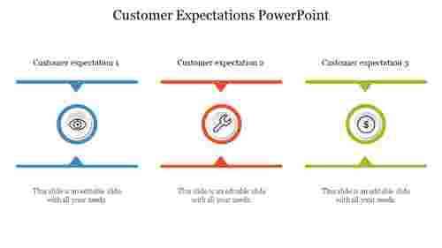 Customer%20Expectations%20PowerPoint%20slide