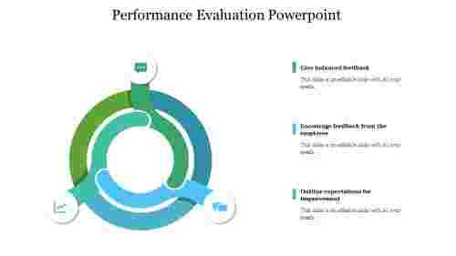 Creative%20Performance%20Evaluation%20Powerpoint
