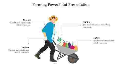 Editable%20Farming%20PowerPoint%20Presentation