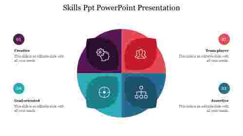 Editable%20Skills%20Ppt%20PowerPoint%20Presentation