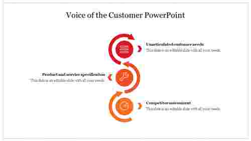 Best%20Voice%20of%20the%20Customer%20PowerPoint