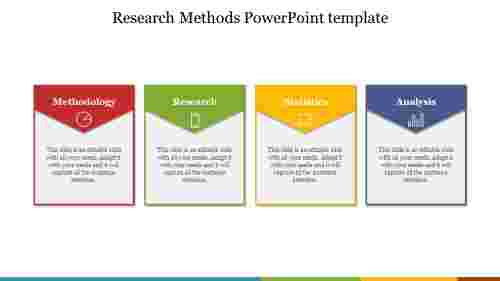 Research%20Methods%20PowerPoint%20template%20for%20presentation