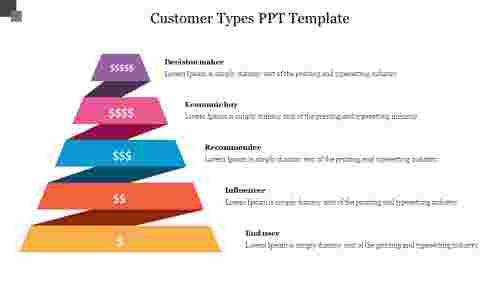Creative%20Customer%20Types%20PPT%20Template