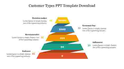 Stunning%20Customer%20Types%20PPT%20Template%20Download