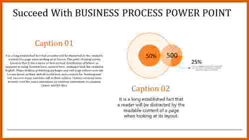 business process power point with details