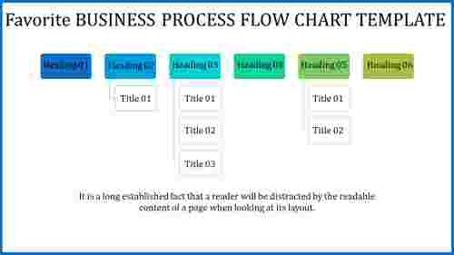 Business process flow chart template presentation