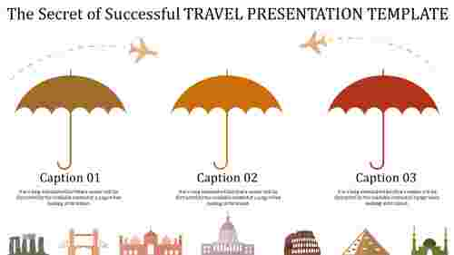 travel presentation template-The Secret of Successful TRAVEL PRESENTATION TEMPLATE