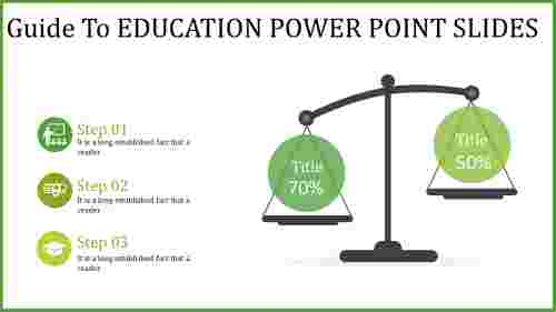 education power point slides - balance