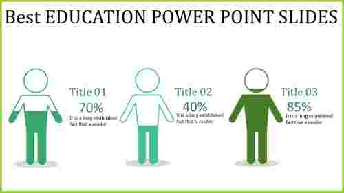 education power point slides - denote the levels