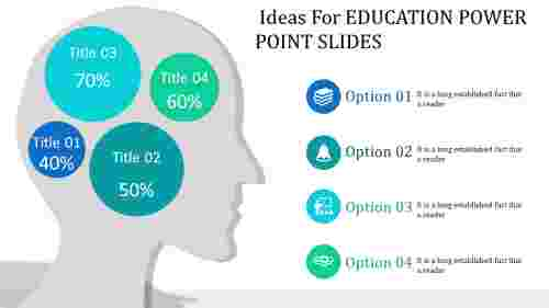 education power point slides - ideas