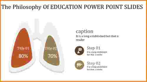 education power point slides - lungs