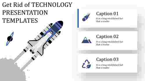 This Year Will Be The Year of Technology Presentation Templates.