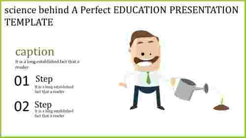 Visualize education presentation template