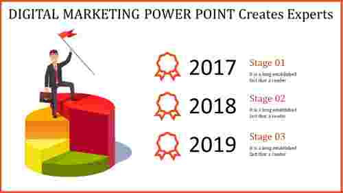 Three%20Stages%20Of%20Digital%20Marketing%20PowerPoint