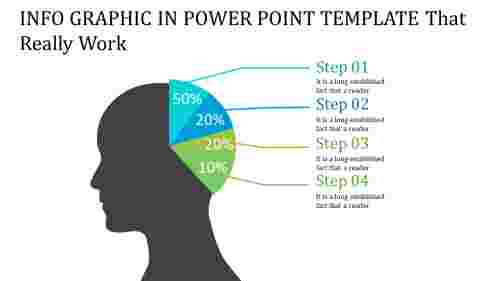 info graphic in power point template with anaysis