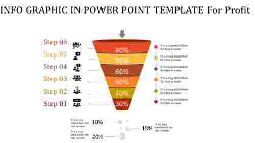 info graphic in power point template-vertical funnel model