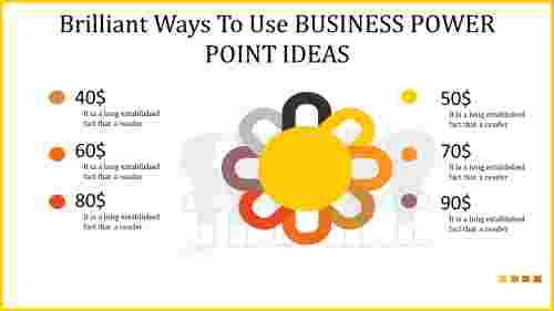 business power point ideas - floral model