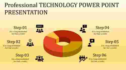 technology power point presentation - C donuts model