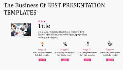 Best presentation templates visual