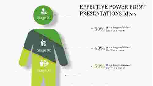 effective power point presentations-EFFECTIVE POWER POINT PRESENTATIONS Ideas