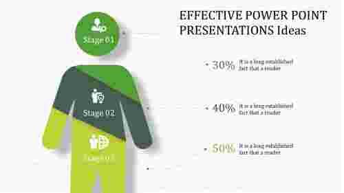 effectivepowerpointpresentationswithhumanicons
