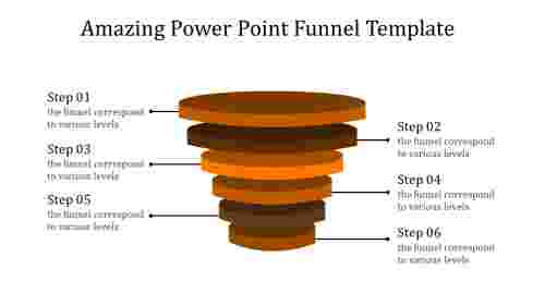 power point funnel template with independent levels