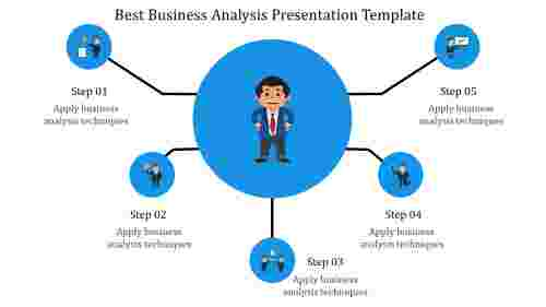 A five noded business analysis presentation template