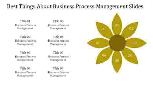 A eight noded business process management slides