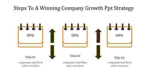 A three noded company growth PPT