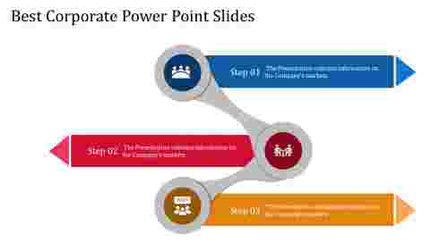 corporate PowerPoint slide-Cryons model