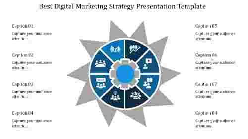A eight noded digital marketing strategy presentation template