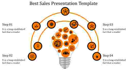 A four noded sales presentation template