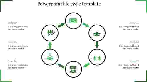 powerpoint life cycle template-powerpoint life cycle template-6-green