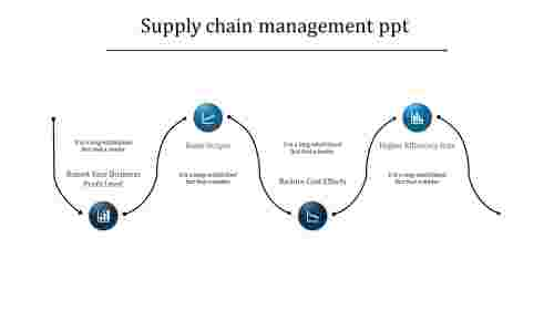 Supply chain management presentation - 3D Circle Design