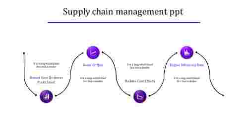 supply chain management ppt-supply chain management ppt-4-purple