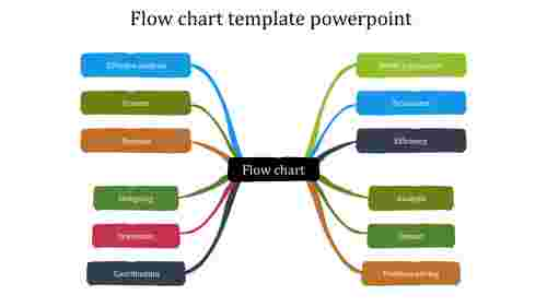 A zero noded flow chart template powerpoint