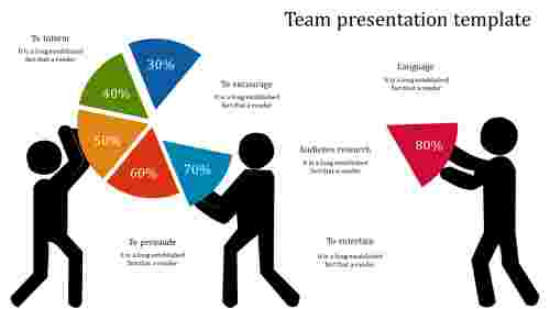 A six noded team presentation template