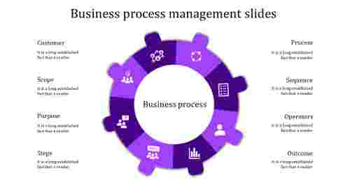 business process management slides-business process management slides-8-purple