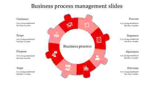 business process management slides-business process management slides-8-red