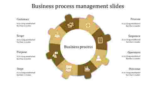 business process management slides-business process management slides-8-yellow