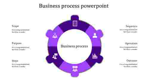 business process powerpoint-business process powerpoint-purple
