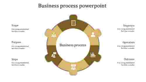 80877-business process powerpoint-business process powerpoint-yellow