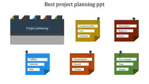 A zero noded project planning PPT