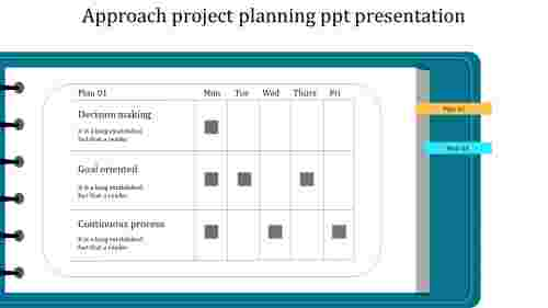 A three noded project planning ppt presentation
