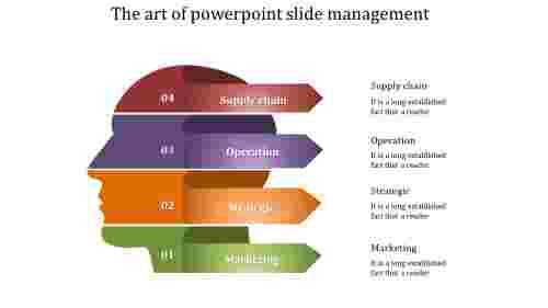A four noded powerpoint slide management