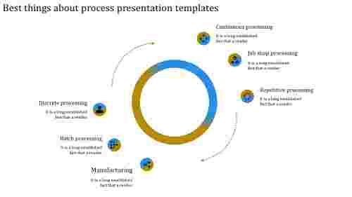 A six noded process presentation templates