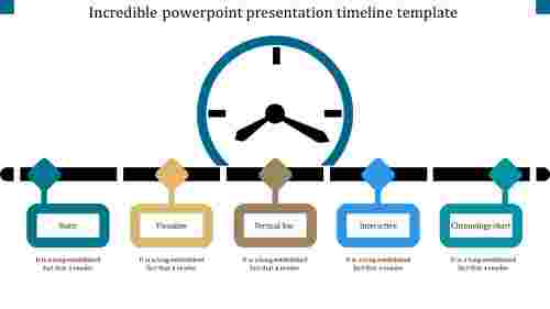 Powerpoint Presentation Timeline Template with clock model