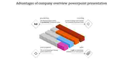 A four noded company overview powerpoint presentation