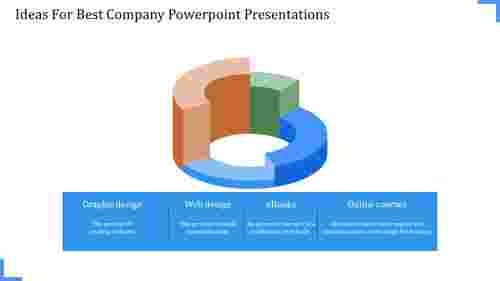 A four noded best company powerpoint presentations