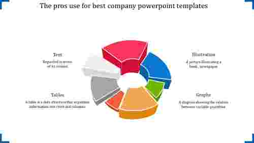 A four noded best company powerpoint templates